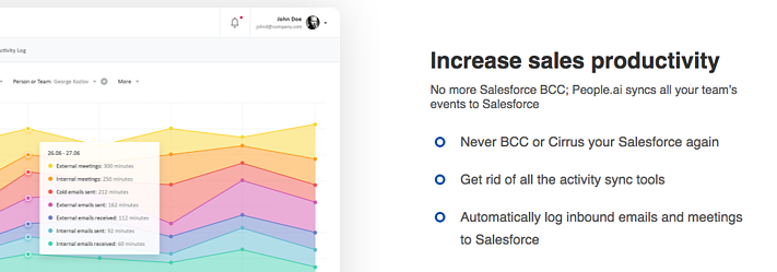 people-ai-increase-sales-productivity.png